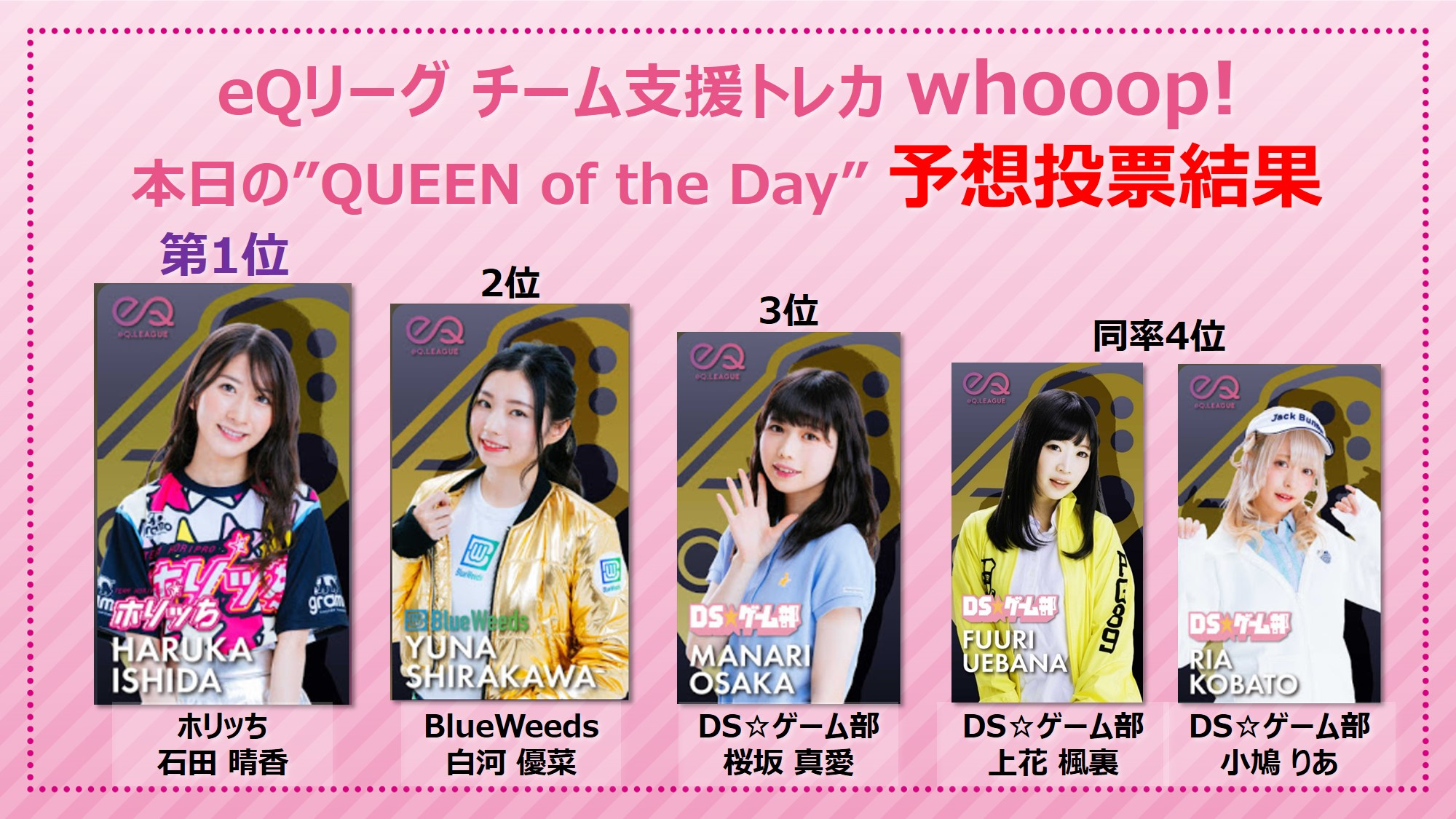 eQリーグ 1stシーズンDay3_QUEEN of the Day予想イベント結果